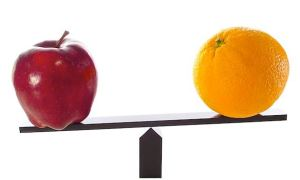 ROI cost-effectiveness