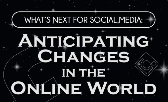What's Next for Social Media Marketing